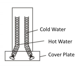 connecting the cold water and hot water flexi hoses
